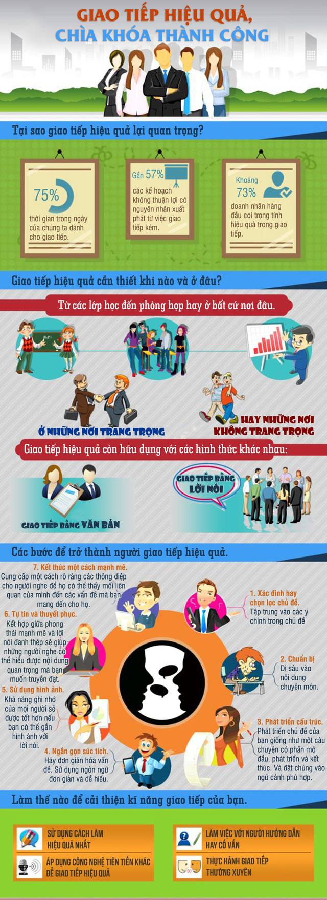 infographicgiao-tiep-hieu-qua-chia-khoa-thanh-cong.jpg